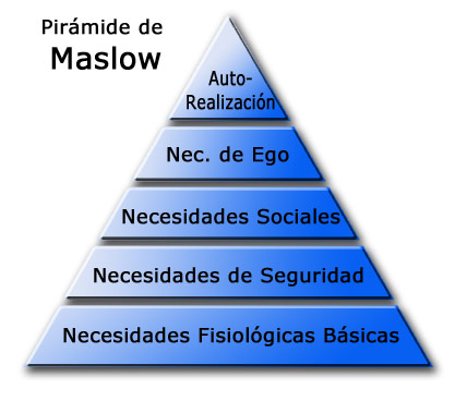 maslow.jpg